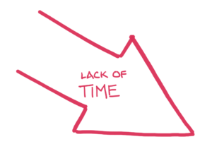 content marketing - lack of time